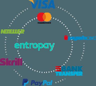 وسائل الدفع