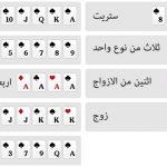 تعرف على تصنيفات بطاقات اليد في لعبة البوكر