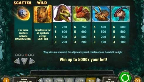عوائد الدفع في سلوت الديناصور الجامح